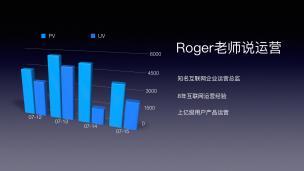 互联网运营实战—Roger老师说运营